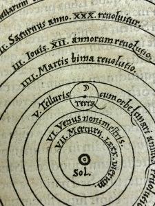 Copernicus diagram